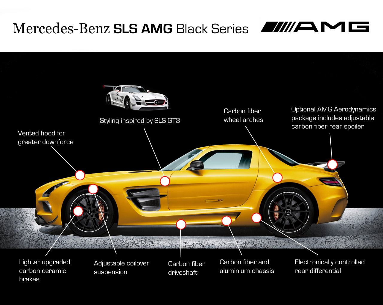 sls amg black series what an animal super hyper top gear. Black Bedroom Furniture Sets. Home Design Ideas