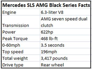 MERC AMG SLS BLACK SERIES